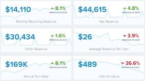 Hubstaff revenue dashboard