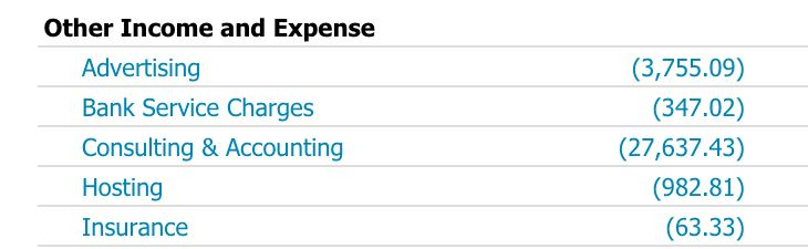 Hubstaff's June 2015 expenses