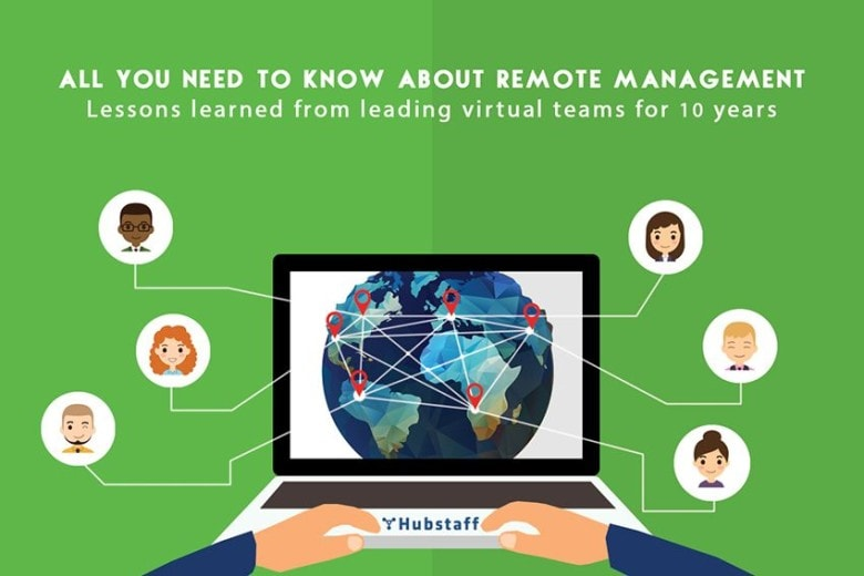 What I've learned from 10 years of remote team management