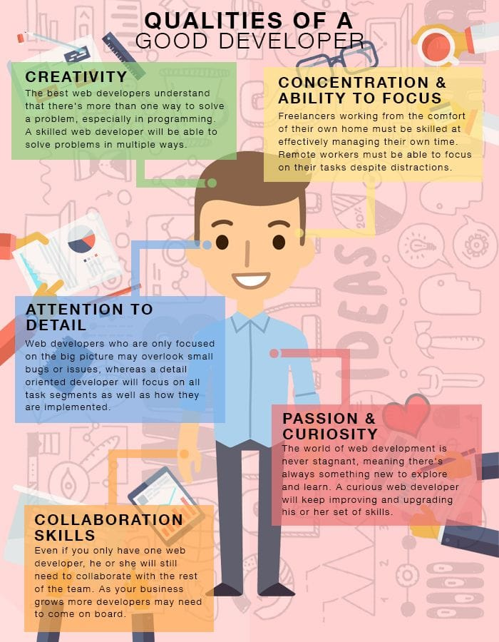 Qualities of a Good Developer Infographic | How to Hire the Best Web Developers
