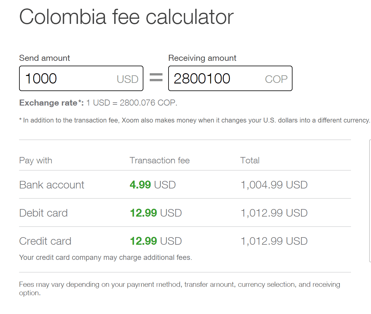 comparing rates for sending money to colombia using xoom