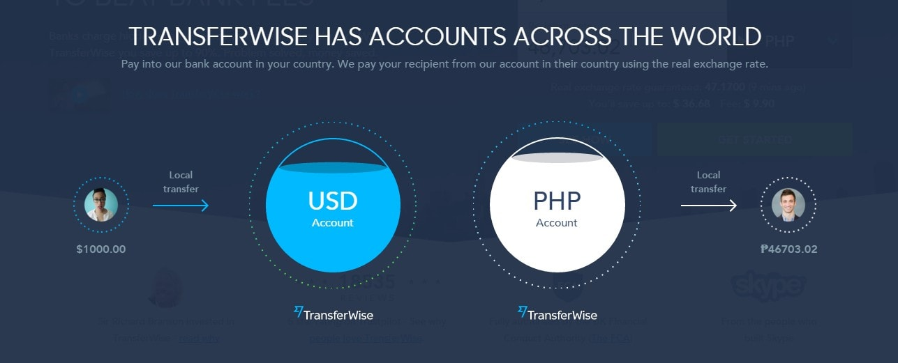 How To Use Transferwise Money Transfer