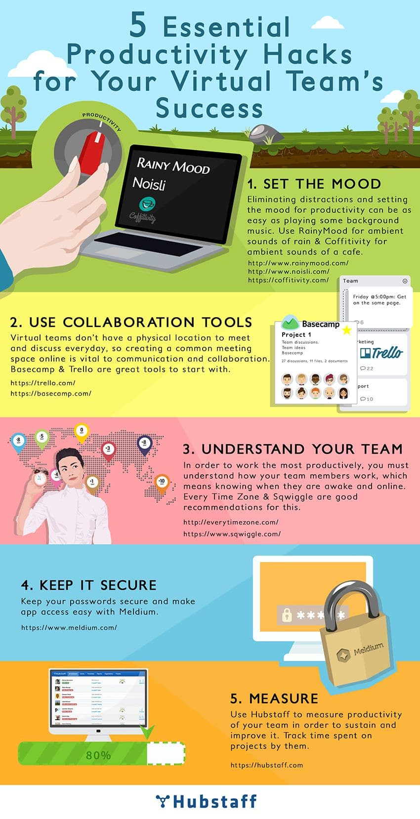 5 Productivity Tips for Your Virtual Teams' Success [Infographic]