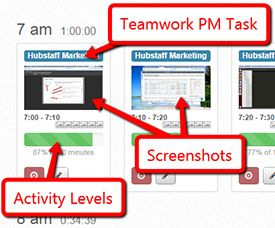 Screenshots and Activity Levels on Hubstaff