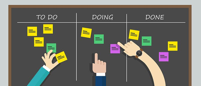 All You Need to Know About Kanban Project Management | Hubstaff