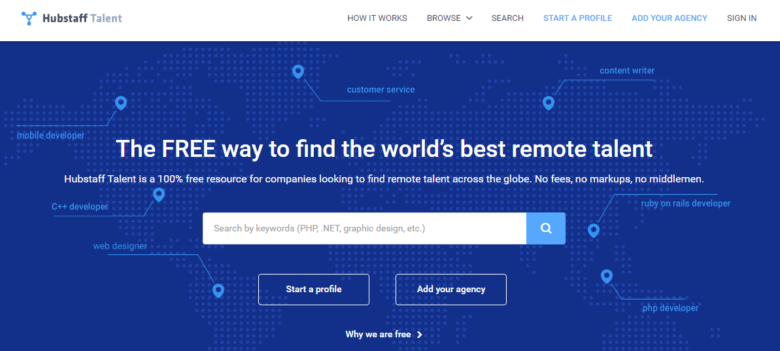 Hubstaff Talent: The FREE Way to Find the World's Most Talented Remote Contractors.