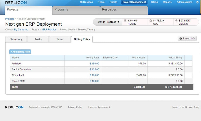 project management time tracking software