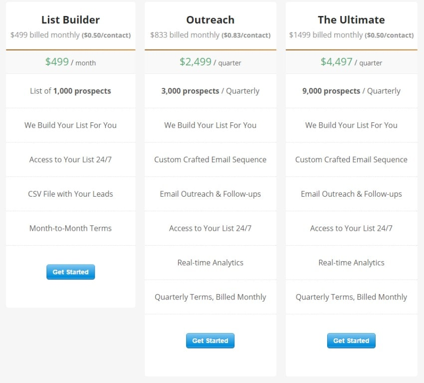 LeadFuze new pricing | How We've Built Our Business From $0 to $30k MRR in 12 Months Using Cold Emailing
