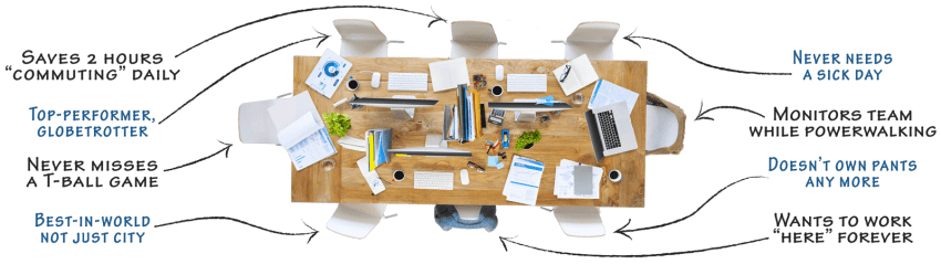 About Hubtaff office table