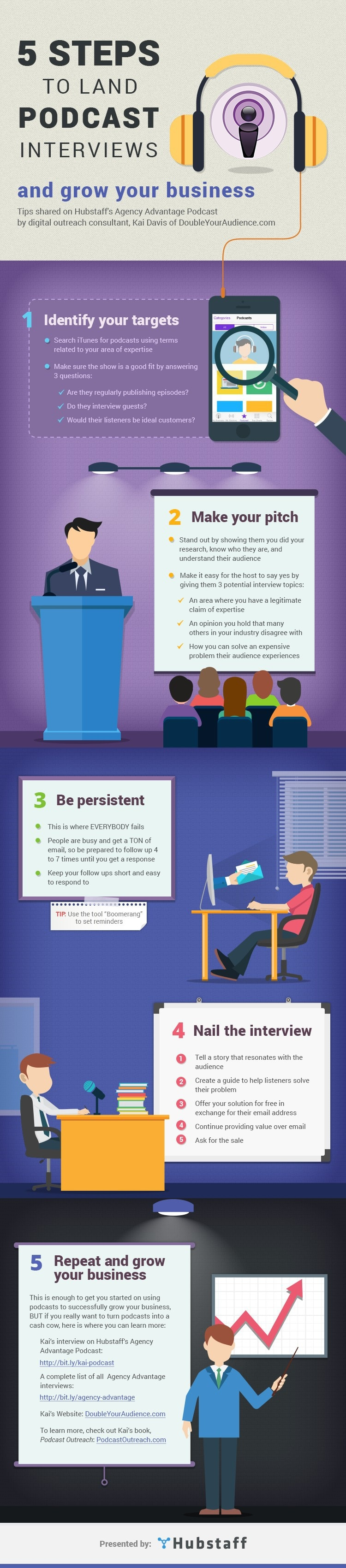 How to Get Featured on a Podcast [Infographic]