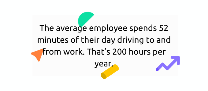 200 hours per year is wasted on commuting