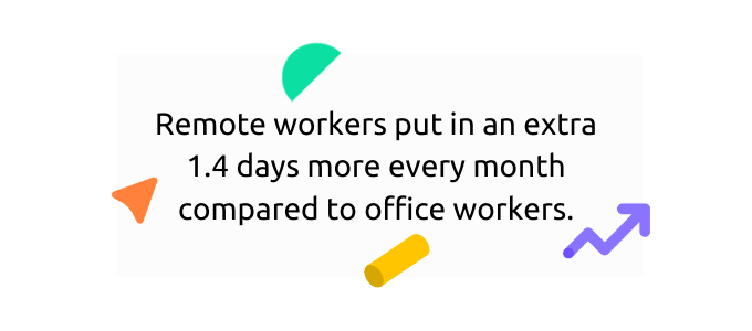 Remote workers put in more time than office workers