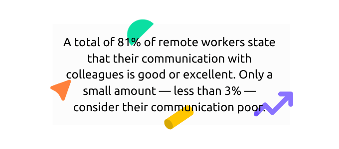 Communication is good in remote teams