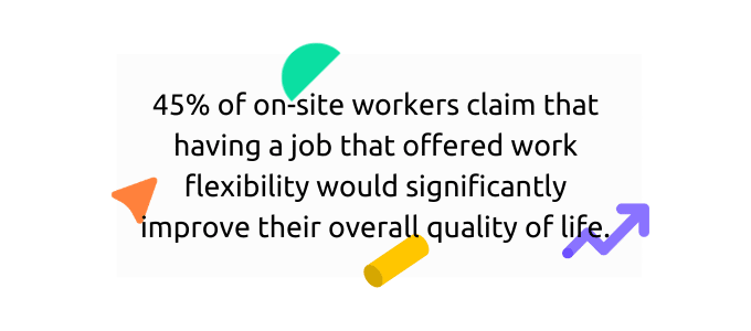 On-site workers believe that work flexibility can improve quality of life