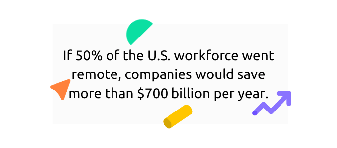 US companies can save billions per year by going remote