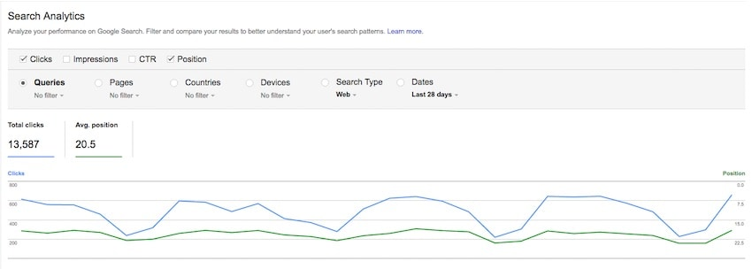 Search Console Search Analytics https hubstaff.com