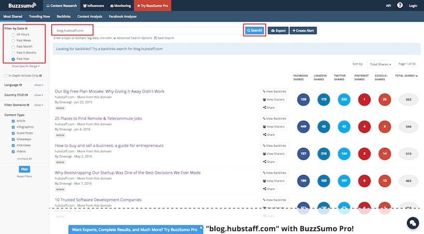blog.hubstaff.com Most Shared Content