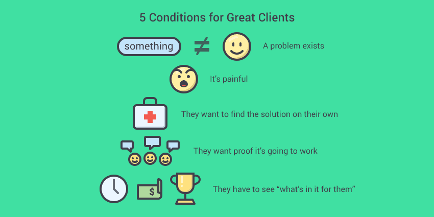 5 Conditions for Great Clients