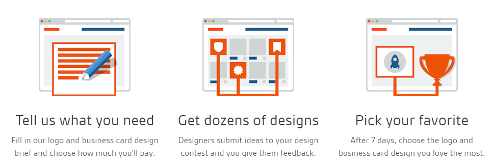 How 99Designs works in 3 steps