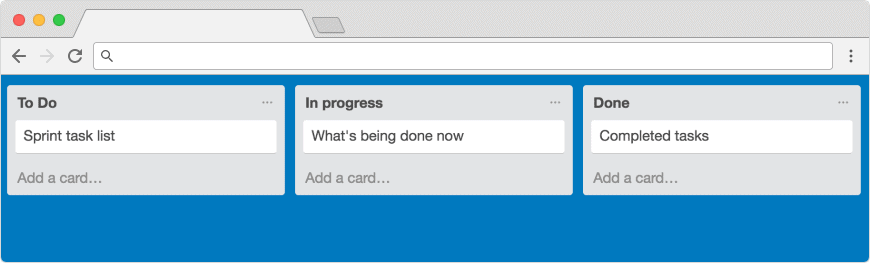 Trello project management: organize your lists