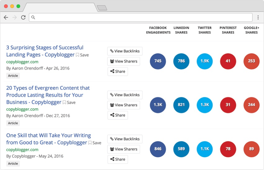 Buzzsumo for content marketing