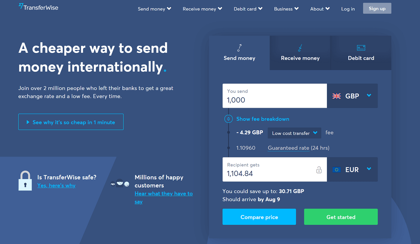 Strange 12 Best Ways To Send Money To India Services Comparison Wiring Cloud Toolfoxcilixyz