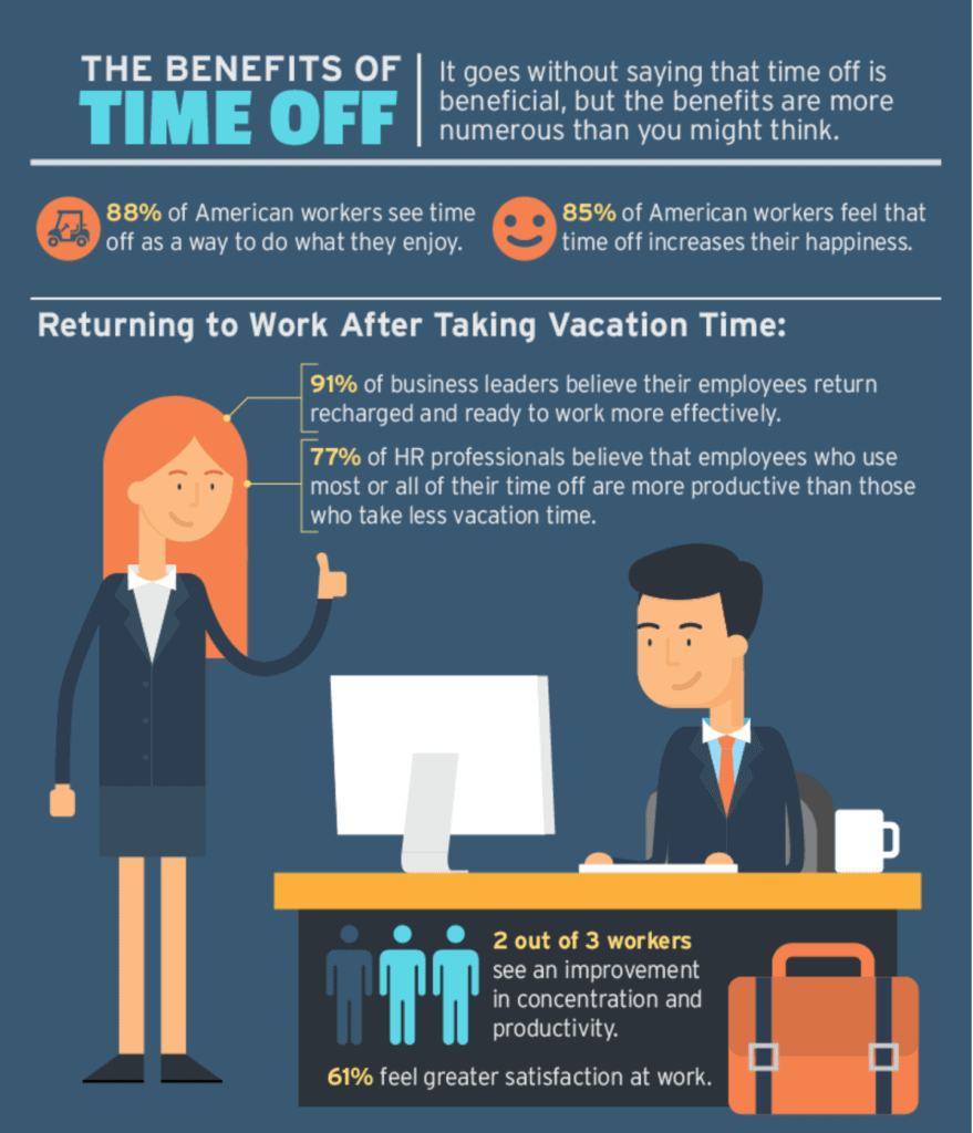 Benefits of time off infographic