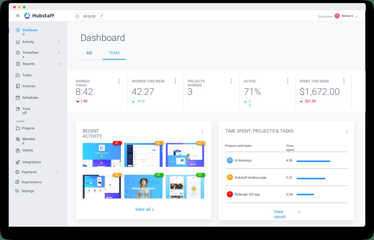Hubstaff dashboard