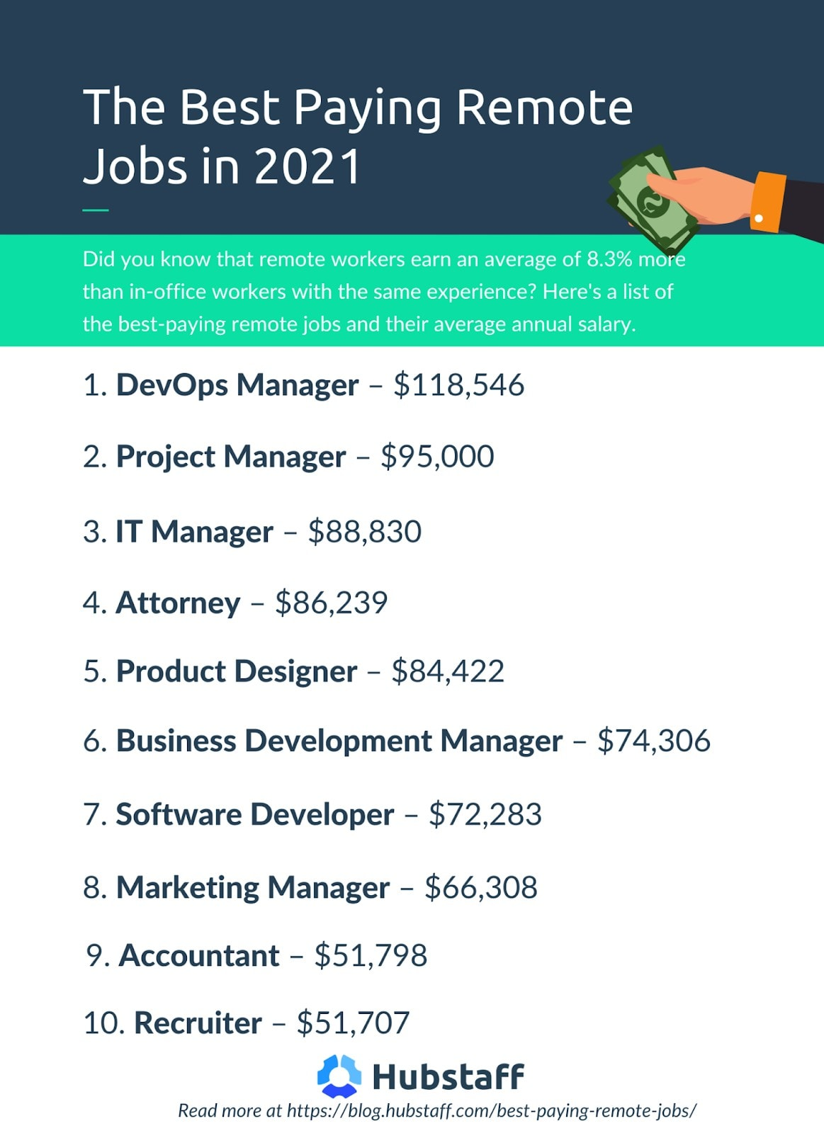 Infographic: best paying remote jobs in 2021