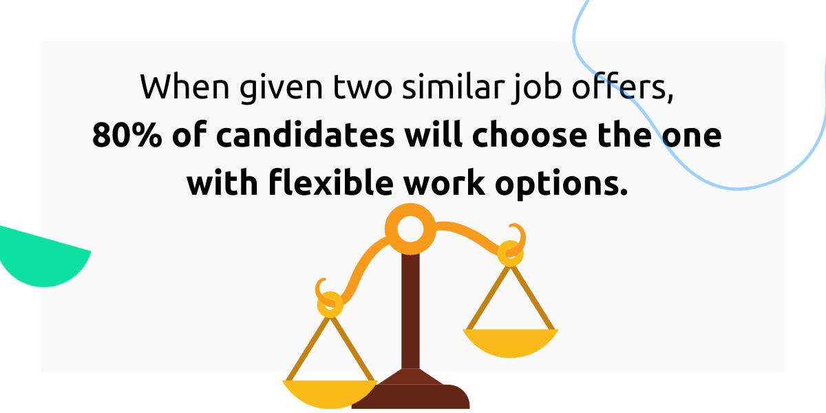 Most candidates will choose jobs with more flexibility