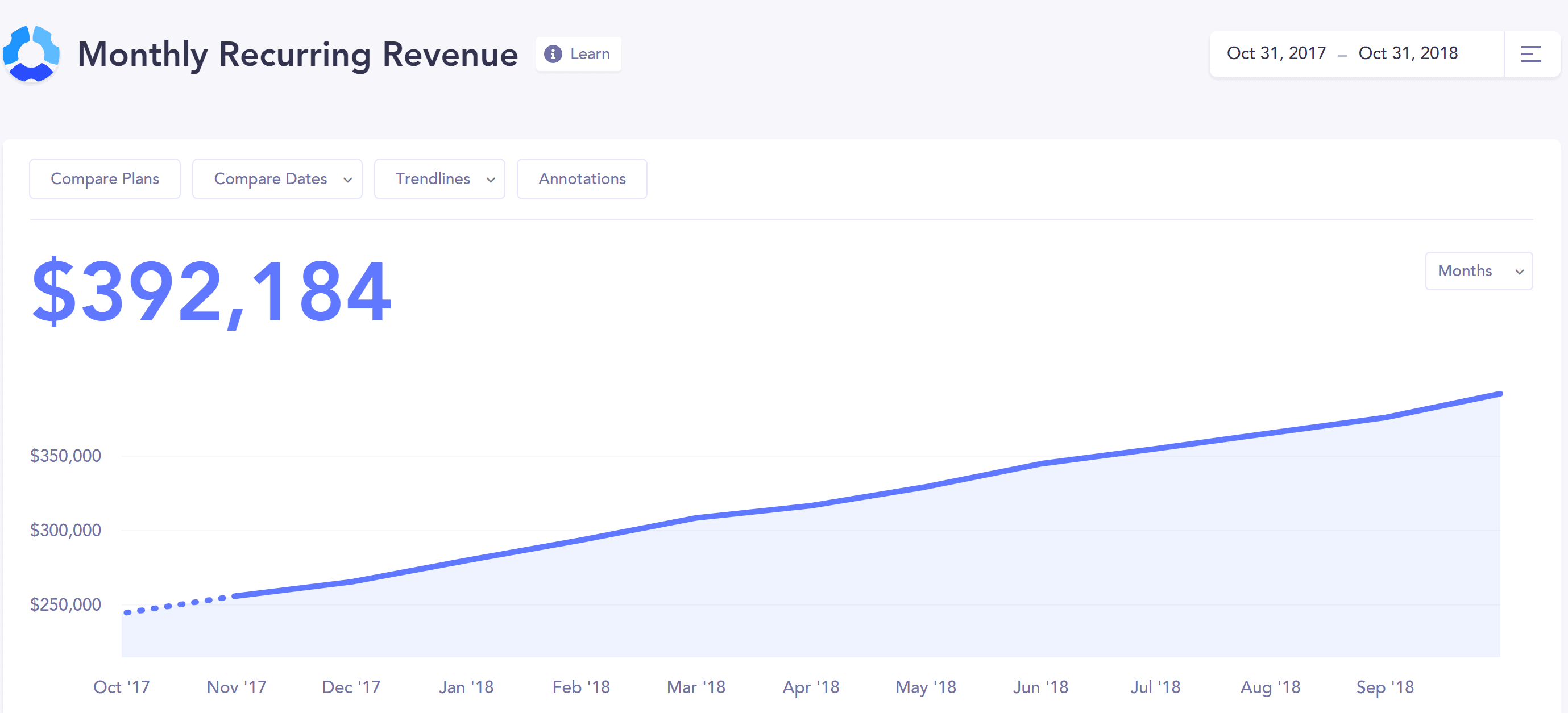 hubstaff monthly recurring revenue 2018