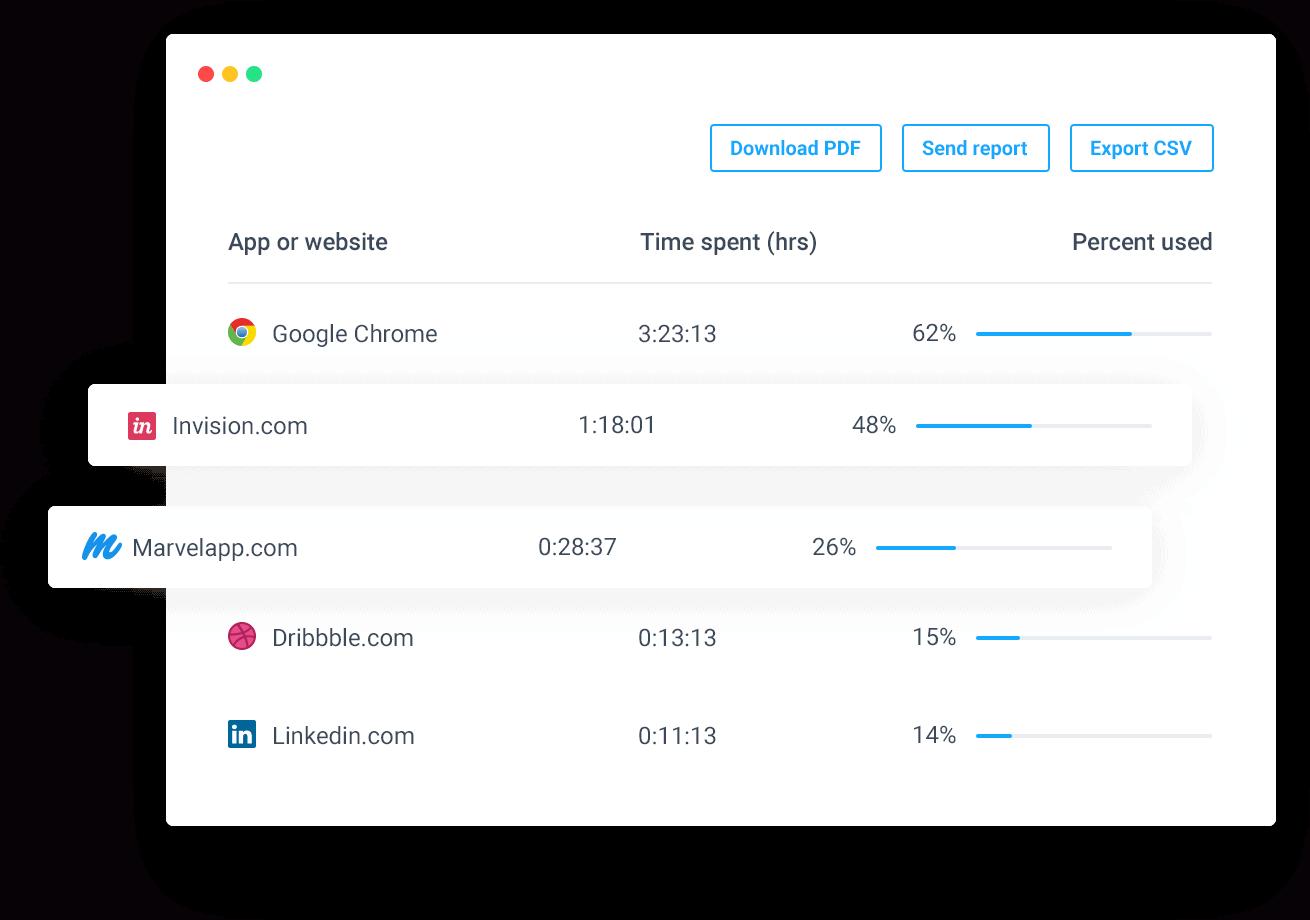 hubstaff app and url tracking screenshot