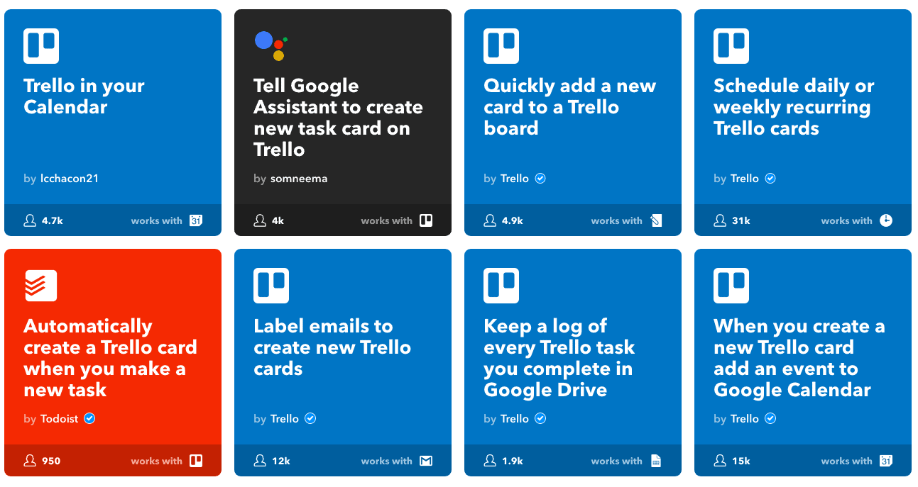 trello if this then that ifttt example integration