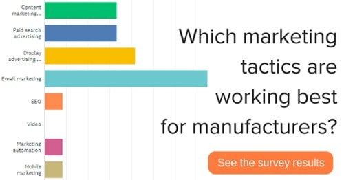 marketing content for manufacturers chart