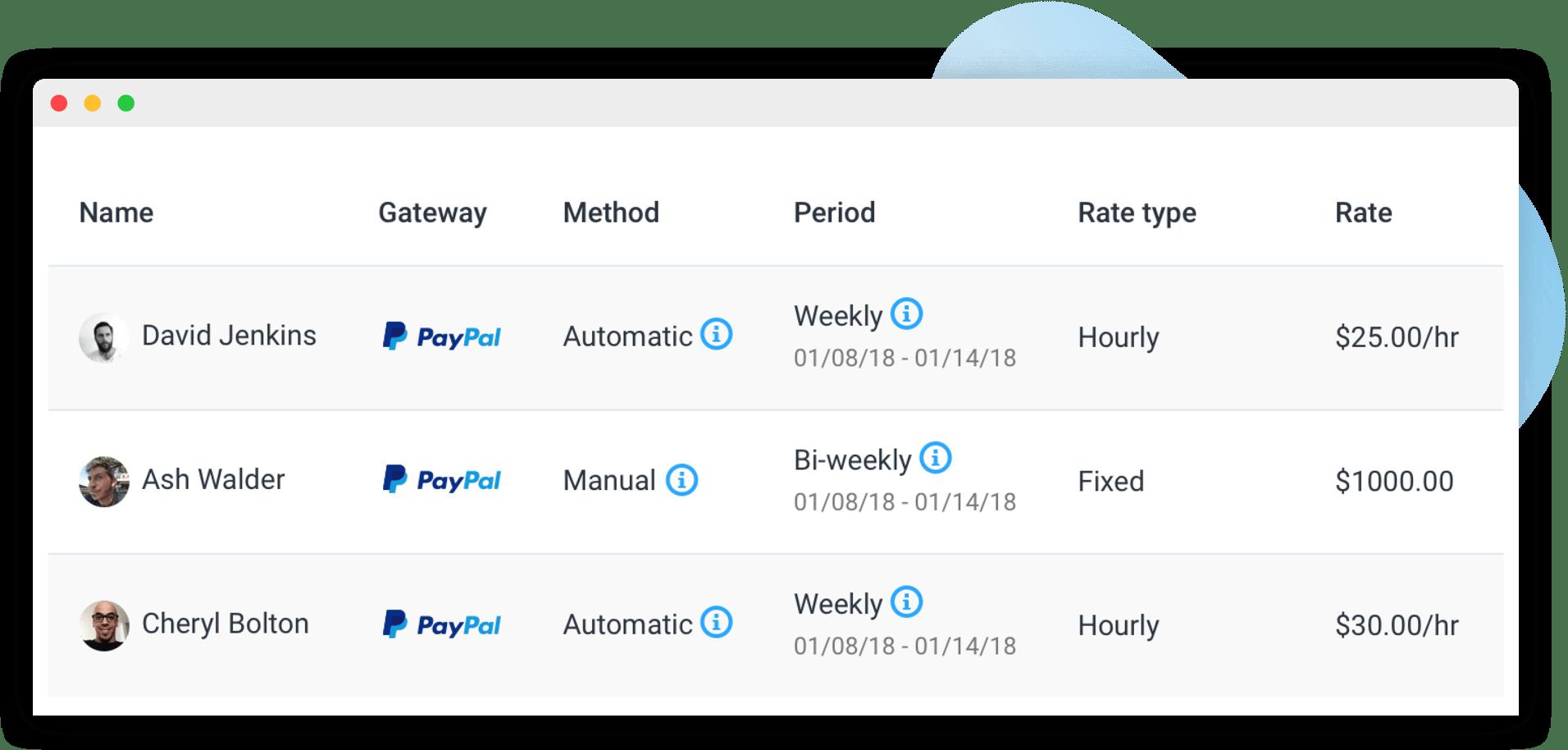 hubstaff payroll example screen