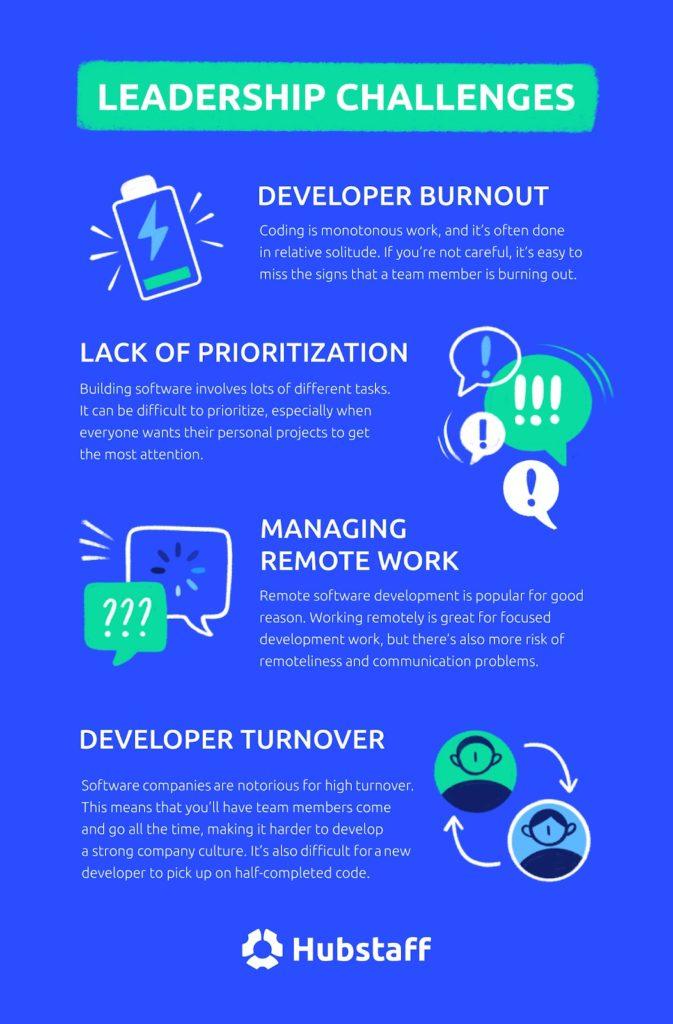 Leadership challenges in software teams