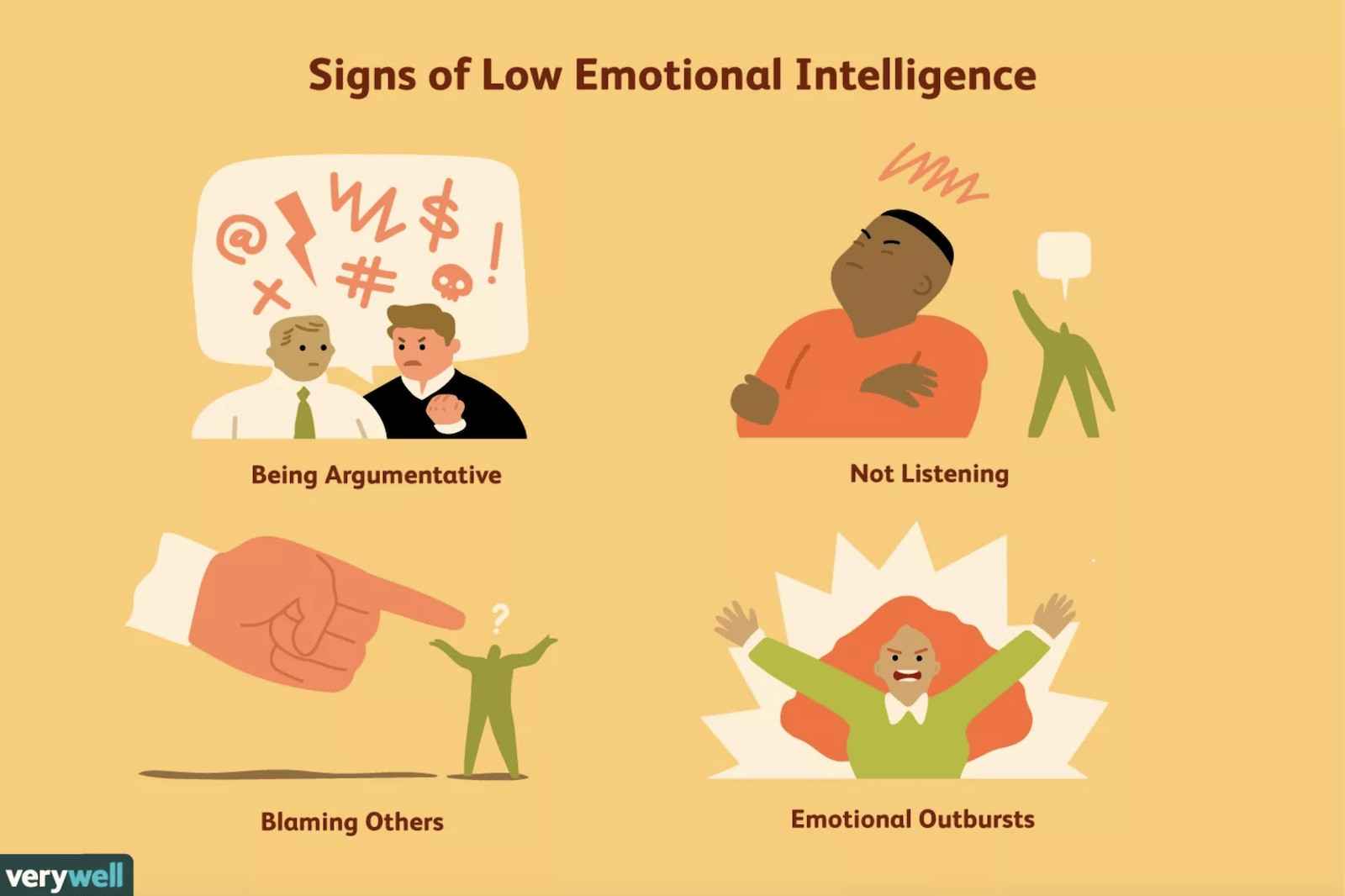 low emotional intelligence signs