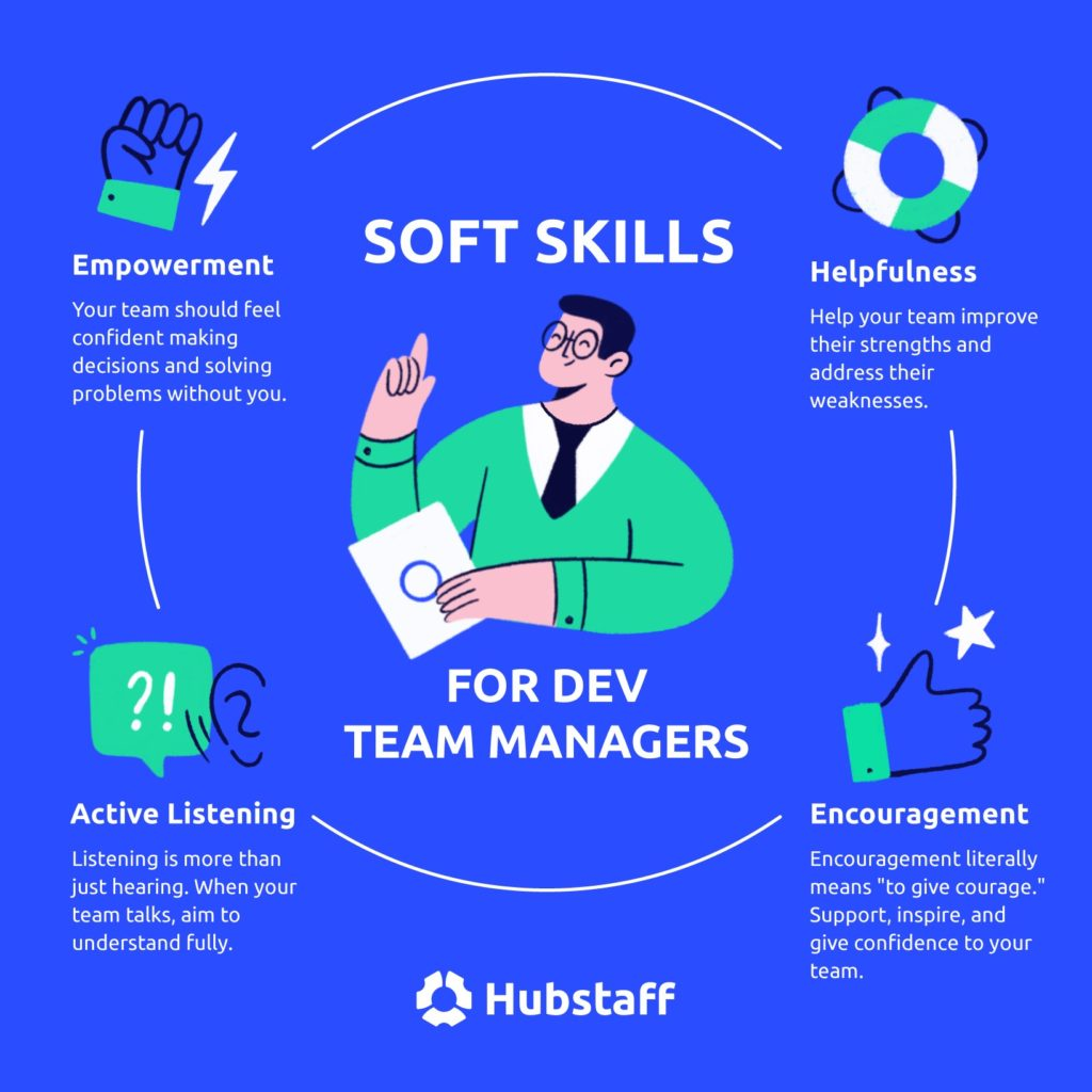 soft skills for people who manage software teams