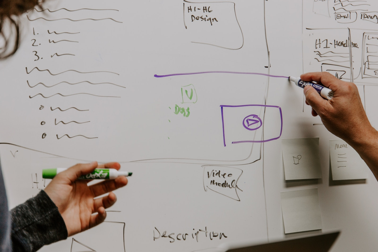 blueprinting remote business on a whiteboard