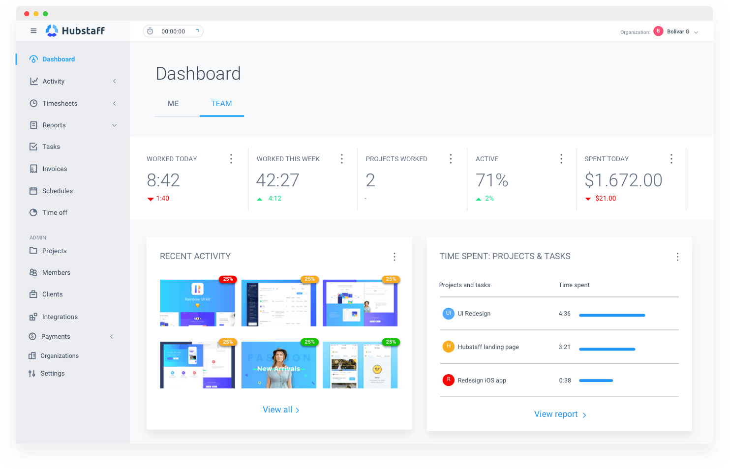 Hubstaff dashboard for productivity time tracking