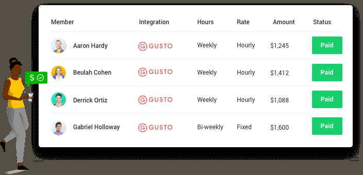 Gust Hubstaff Integration