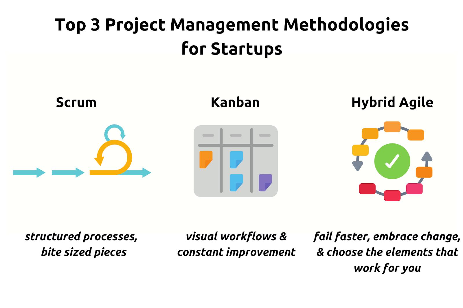 Top 3 project management methodologies for startups