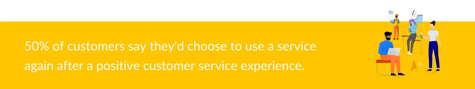 Construction customer service statistic #3