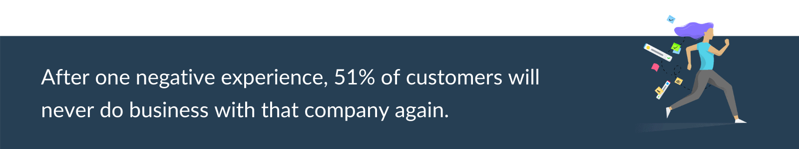 Construction customer service statistic #2
