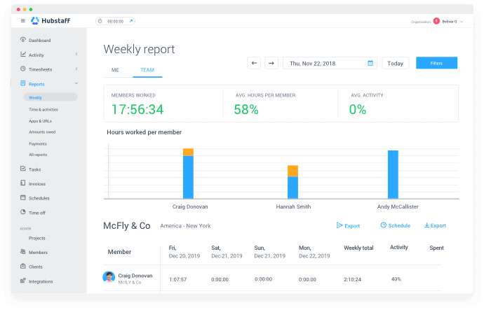 weekly limit report in hubstaff