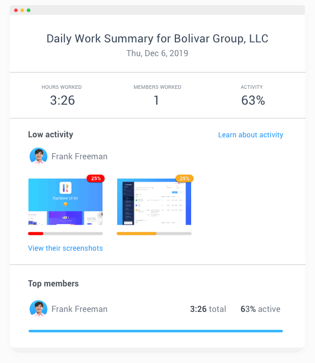 Hubstaff Daily Work Summary