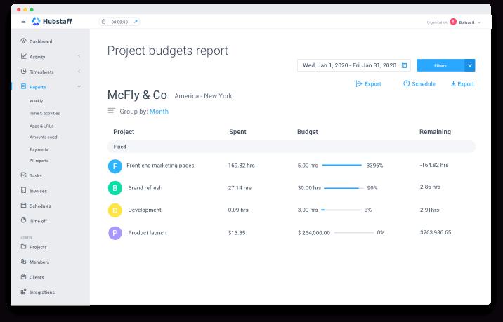 Hubstaff project budgets