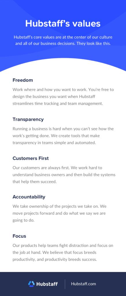 Hubstaff's core values