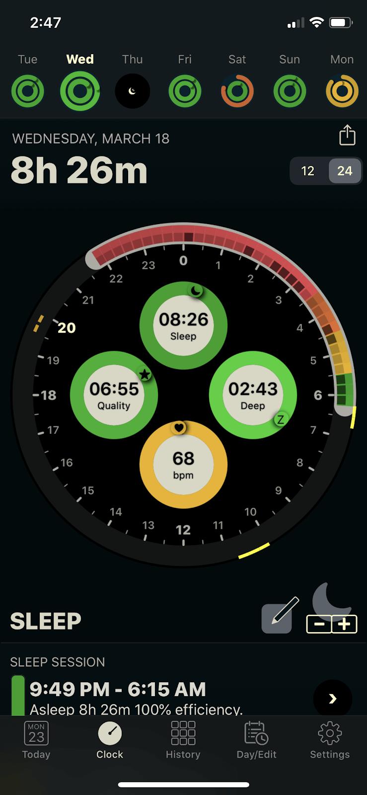 Dave's sleep pattern