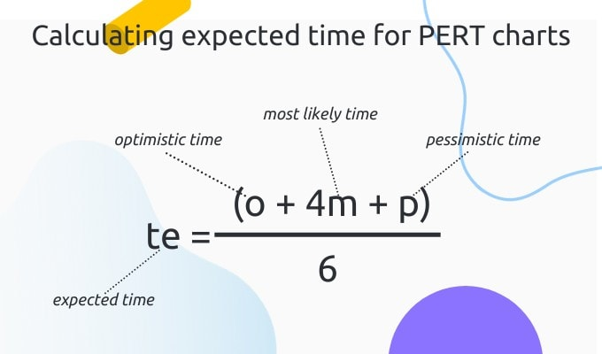PERT chart expected time formula